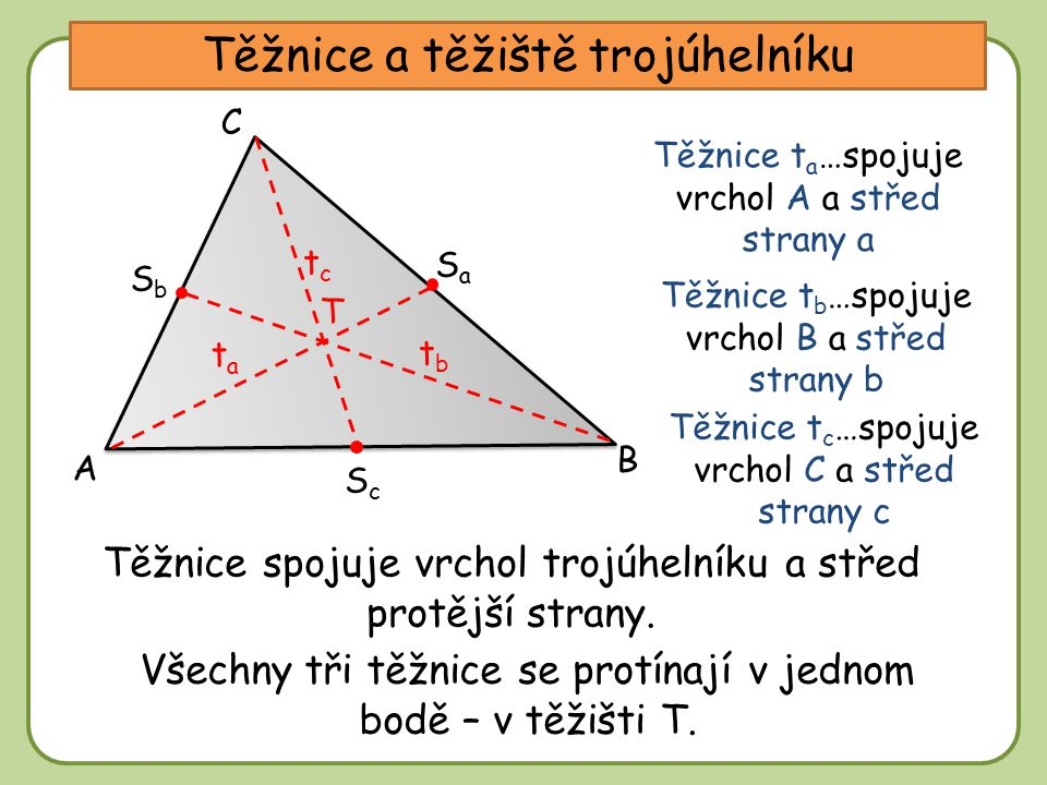 DDtěžnice Těžnice a těžiště trojúhelníku Těžnice spojuje vrchol trojúhelníku a střed protější strany. A C B tbtb tctc tata SaSa SbSb ScSc Těžnice t a