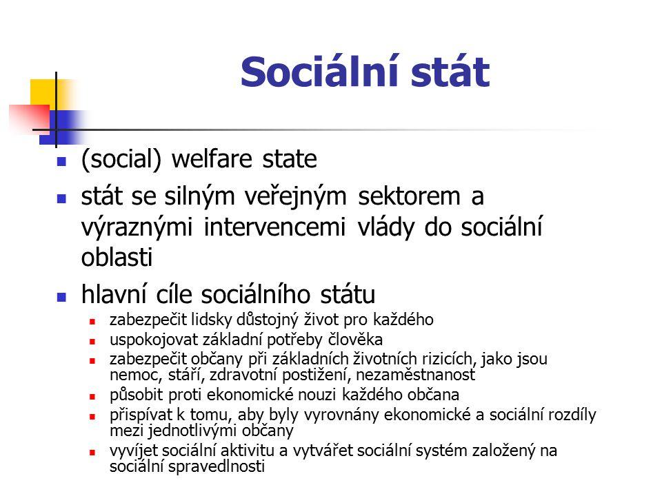Sociální pomoc 3 podsystémy pomoc v hmotné nouzi (jádro sociální pomoci) sociální péče sociální služby