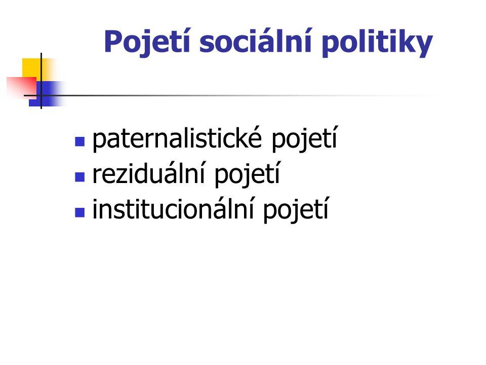 """Pojem """"sociální politika = soustavná a cílevědomá činnost sociálních subjektů směřující k vytváření, udržení a fungování sociálního systému"""