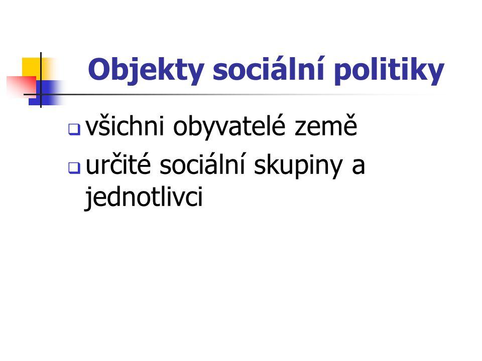 Principy sociální politiky sociální spravedlnost – 3 dílčí zásady každému stejně, každému podle jeho zásluh, každému podle jeho potřeb sociální solidarita subsidiarita participace