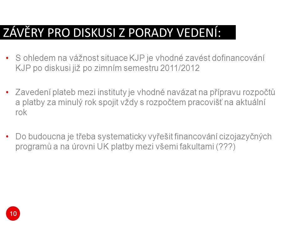 10 S ohledem na vážnost situace KJP je vhodné zavést dofinancování KJP po diskusi již po zimním semestru 2011/2012 Zavedení plateb mezi instituty je v