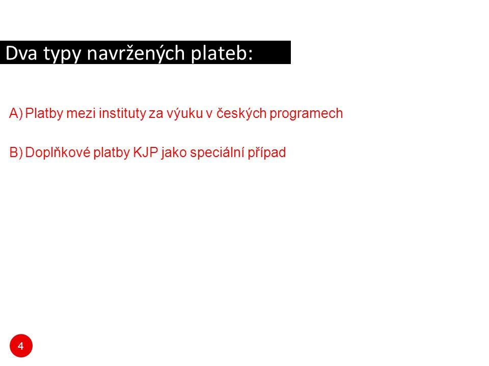 4 A)Platby mezi instituty za výuku v českých programech B)Doplňkové platby KJP jako speciální případ Dva typy navržených plateb: