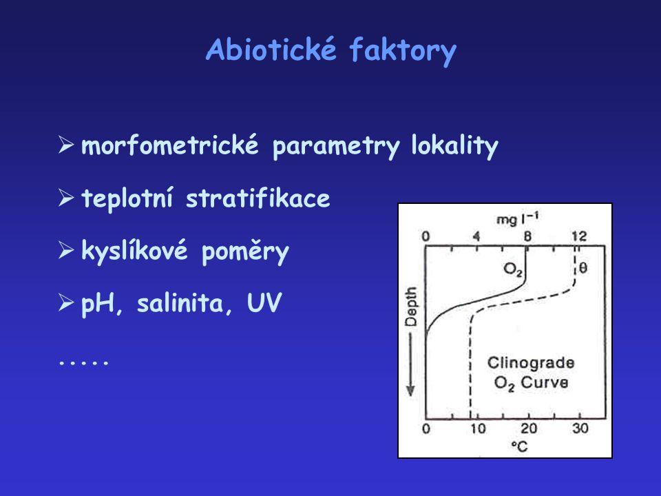 Abiotické faktory  morfometrické parametry lokality  teplotní stratifikace  kyslíkové poměry  pH, salinita, UV.....