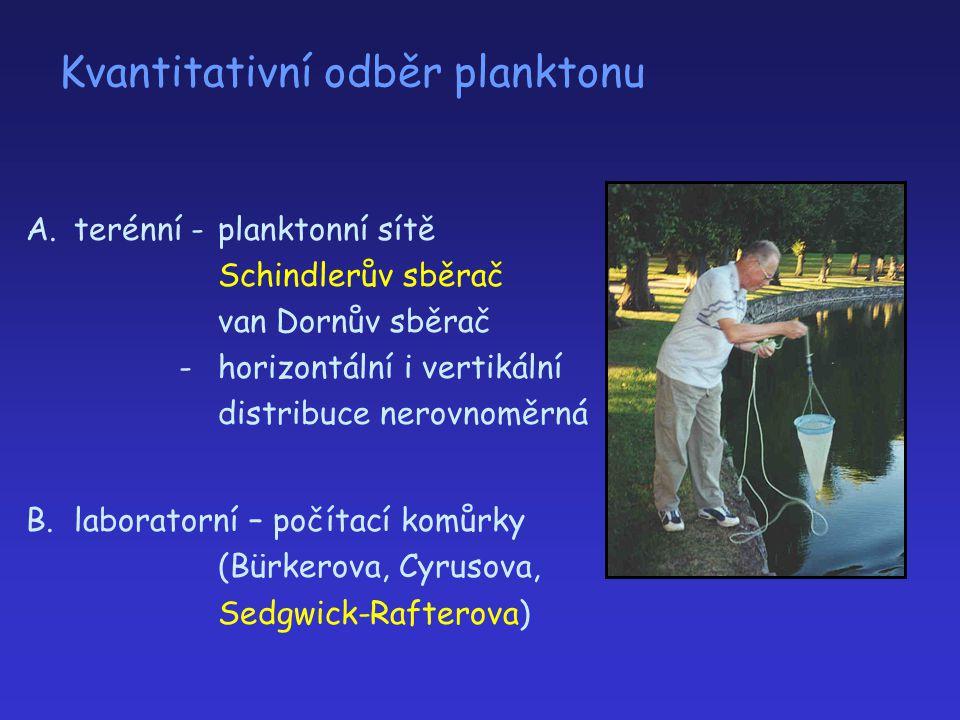 Kvantitativní odběr planktonu A.terénní - planktonní sítě Schindlerův sběrač van Dornův sběrač - horizontální i vertikální distribuce nerovnoměrná B.l