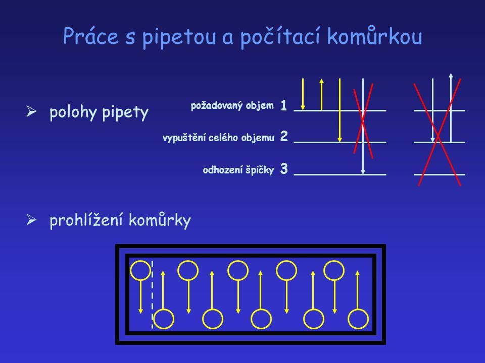 Práce s pipetou a počítací komůrkou  polohy pipety  prohlížení komůrky 1 2 3 požadovaný objem vypuštění celého objemu odhození špičky  polohy pipet