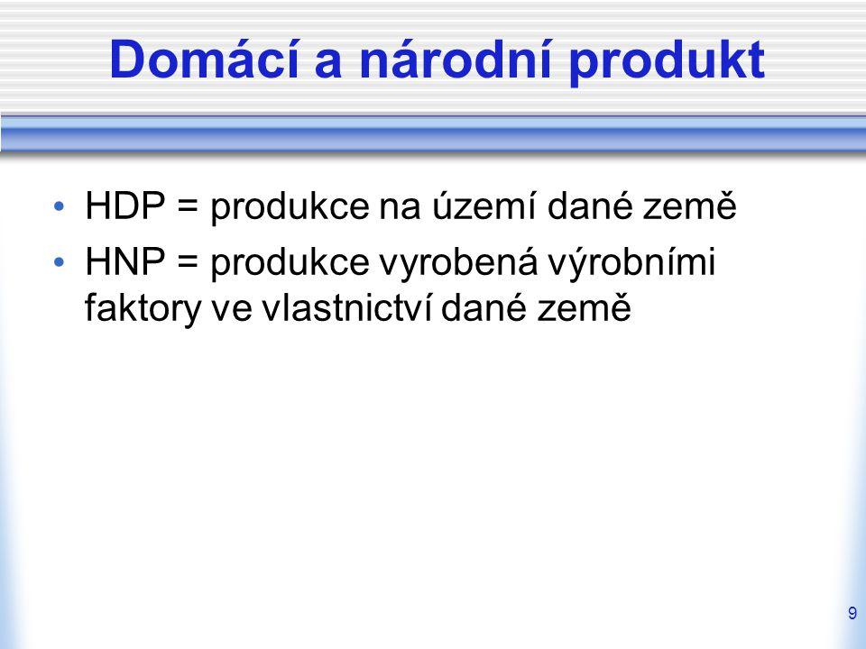 10 Domácí a národní produkt Rozhodněte, do které kategorie budete počítat čisté zisky (popř.