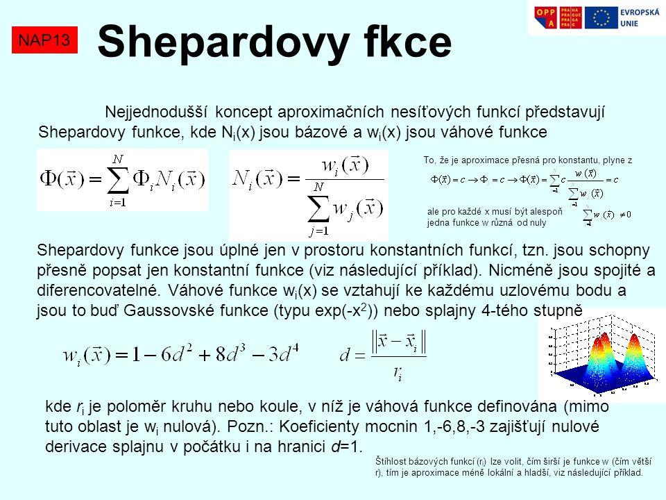 Nejjednodušší koncept aproximačních nesíťových funkcí představují Shepardovy funkce, kde N i (x) jsou bázové a w i (x) jsou váhové funkce NAP13 Shepar