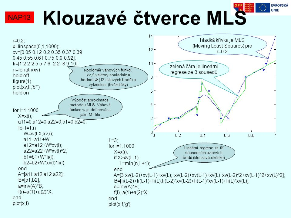 NAP13 Klouzavé čtverce MLS r=0.2; x=linspace(0,1,1000); xv=[0.05 0.12 0.2 0.35 0.37 0.39 0.45 0.55 0.61 0.75 0.9 0.92]; fi=[1 2 2 2.5 5 7 6 2 2 8 9 10