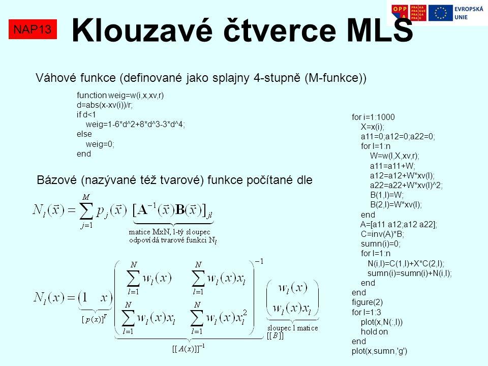 NAP13 Klouzavé čtverce MLS Váhové funkce (definované jako splajny 4-stupně (M-funkce)) Bázové (nazývané též tvarové) funkce počítané dle function weig