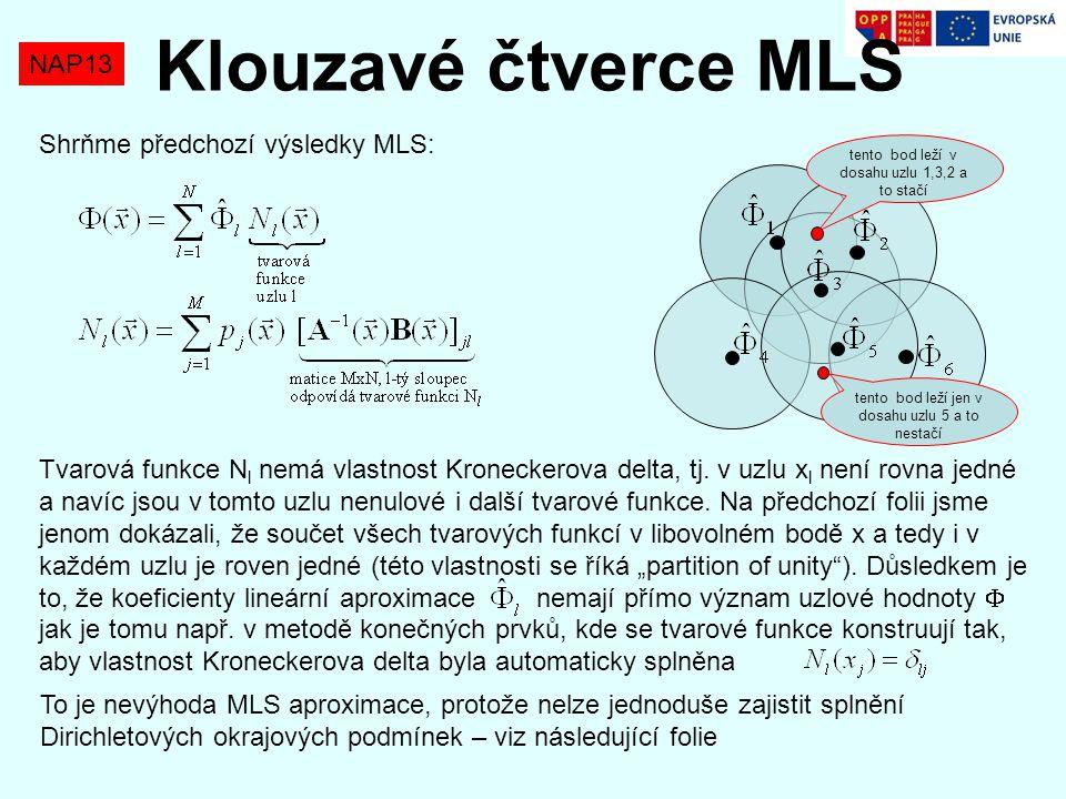 NAP13 Klouzavé čtverce MLS tento bod leží jen v dosahu uzlu 5 a to nestačí tento bod leží v dosahu uzlu 1,3,2 a to stačí Shrňme předchozí výsledky MLS