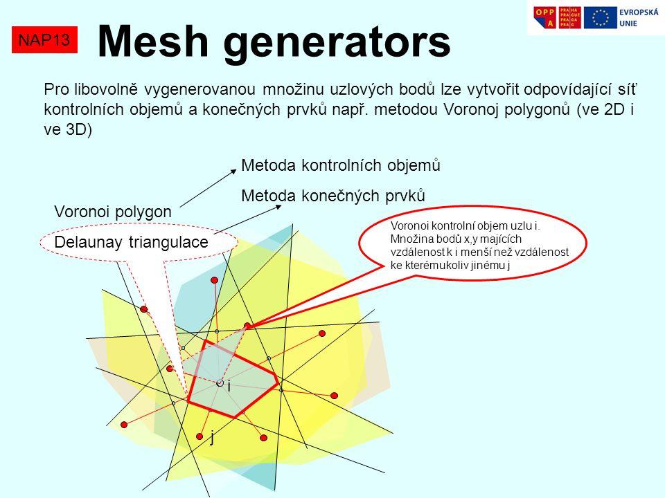 NAP13 Mesh generators i j Voronoi kontrolní objem uzlu i. Množina bodů x,y majících vzdálenost k i menší než vzdálenost ke kterémukoliv jinému j Voron