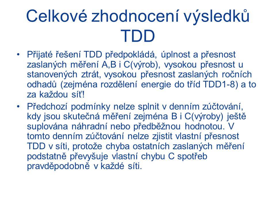 Celkové zhodnocení výsledků TDD Přijaté řešení TDD předpokládá, úplnost a přesnost zaslaných měření A,B i C(výrob), vysokou přesnost u stanovených ztr