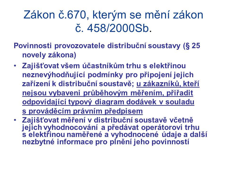 Zákon č.670, kterým se mění zákon č. 458/2000Sb. Povinnosti provozovatele distribuční soustavy (§ 25 novely zákona) Zajišťovat všem účastníkům trhu s