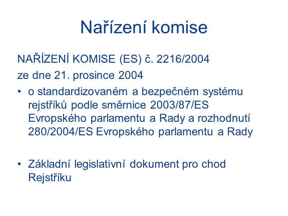 Nařízení komise NAŘÍZENÍ KOMISE (ES) č. 2216/2004 ze dne 21. prosince 2004 o standardizovaném a bezpečném systému rejstříků podle směrnice 2003/87/ES