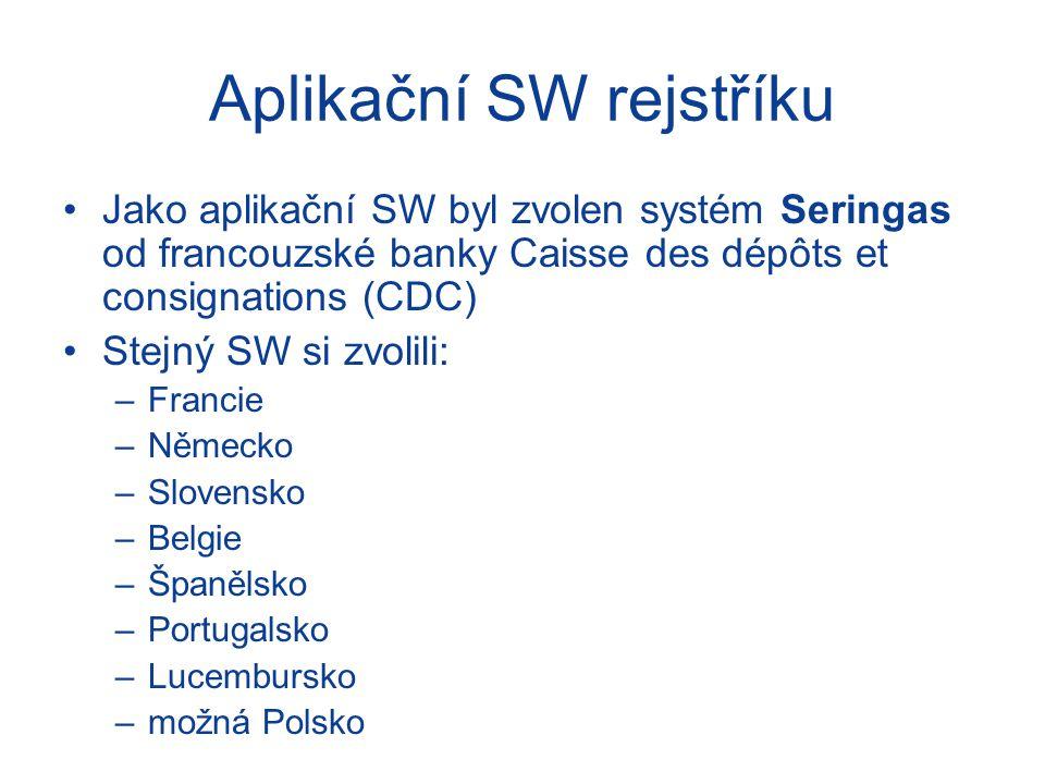 Aplikační SW rejstříku Jako aplikační SW byl zvolen systém Seringas od francouzské banky Caisse des dépôts et consignations (CDC) Stejný SW si zvolili