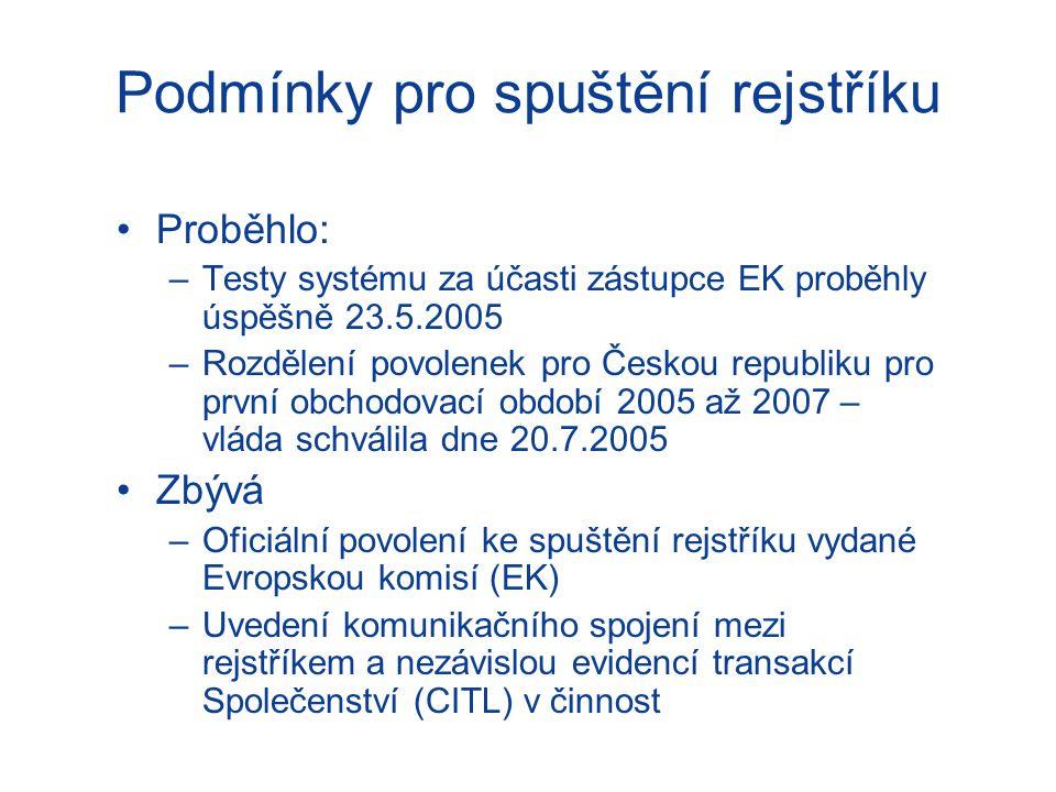 Podmínky pro spuštění rejstříku Proběhlo: –Testy systému za účasti zástupce EK proběhly úspěšně 23.5.2005 –Rozdělení povolenek pro Českou republiku pr