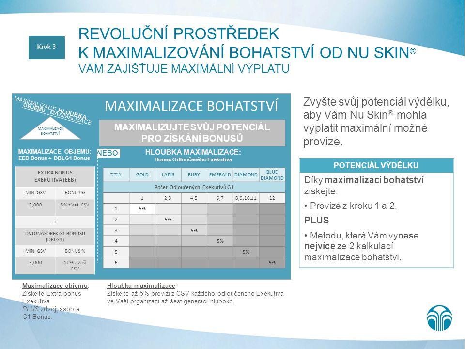 Zvyšte svůj potenciál výdělku, aby Vám Nu Skin ® mohla vyplatit maximální možné provize. HLOUBKA MAXIMALIZACE: Bonus Odloučeného Exekutiva MAXIMALIZAC