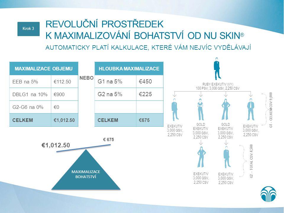 NEBO MAXIMALIZACE BOHATSTVÍ €1,012.50 € 675 REVOLUČNÍ PROSTŘEDEK K MAXIMALIZOVÁNÍ BOHATSTVÍ OD NU SKIN ® AUTOMATICKY PLATÍ KALKULACE, KTERÉ VÁM NEJVÍC