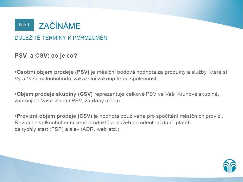 Každý produkt má dané PSV a CSV.