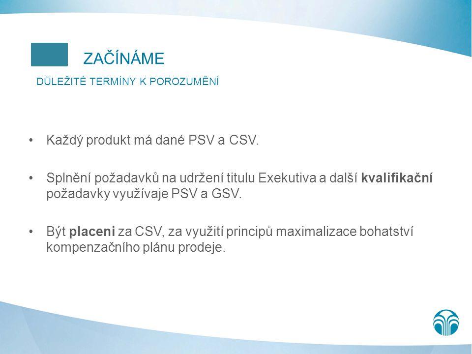 Každý produkt má dané PSV a CSV. Splnění požadavků na udržení titulu Exekutiva a další kvalifikační požadavky využívaje PSV a GSV. Být placeni za CSV,