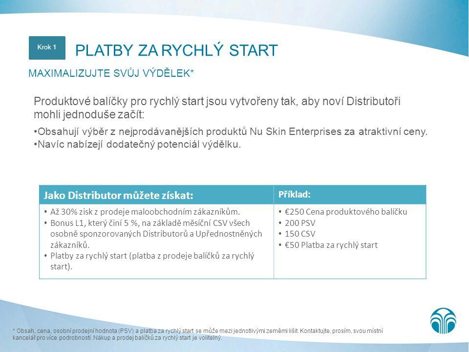 PLATBY ZA RYCHLÝ START MAXIMALIZUJTE SVŮJ VÝDĚLEK* Produktové balíčky pro rychlý start jsou vytvořeny tak, aby noví Distributoři mohli jednoduše začít