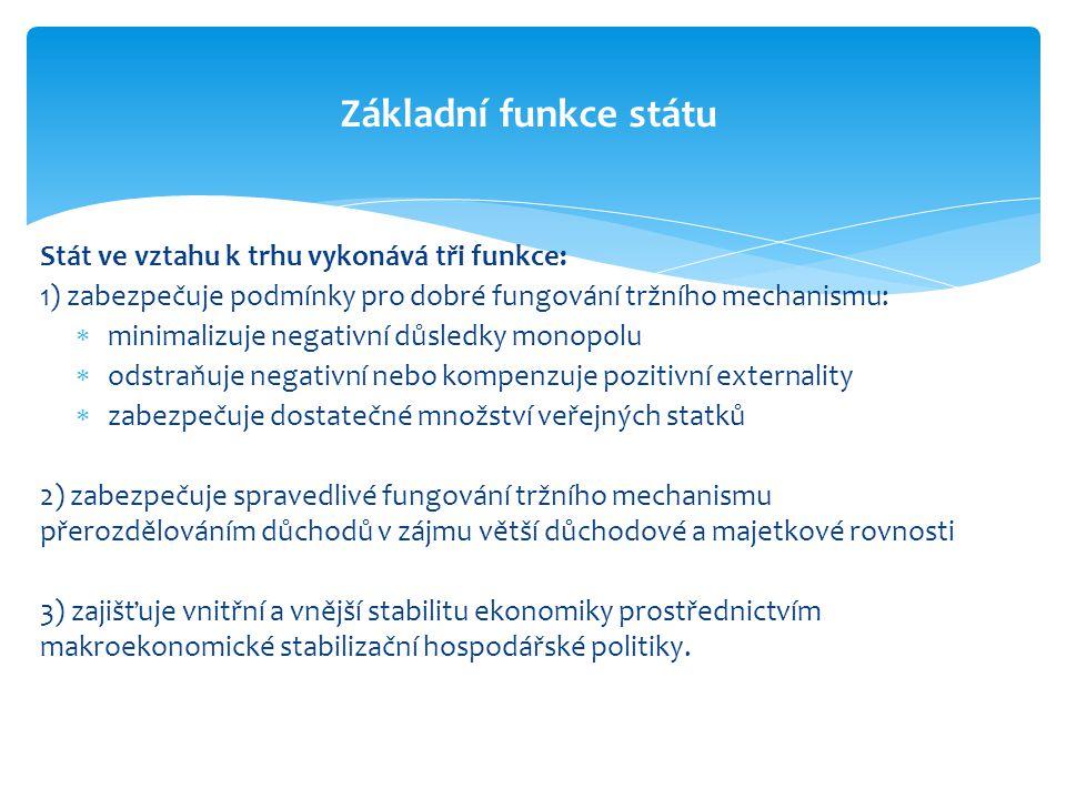 Stát ve vztahu k trhu vykonává tři funkce: 1) zabezpečuje podmínky pro dobré fungování tržního mechanismu:  minimalizuje negativní důsledky monopolu  odstraňuje negativní nebo kompenzuje pozitivní externality  zabezpečuje dostatečné množství veřejných statků 2) zabezpečuje spravedlivé fungování tržního mechanismu přerozdělováním důchodů v zájmu větší důchodové a majetkové rovnosti 3) zajišťuje vnitřní a vnější stabilitu ekonomiky prostřednictvím makroekonomické stabilizační hospodářské politiky.