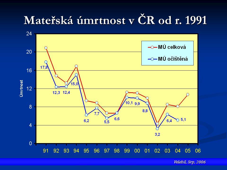 Mateřská úmrtnost v ČR od r. 1991 Velebil, Srp, 2006