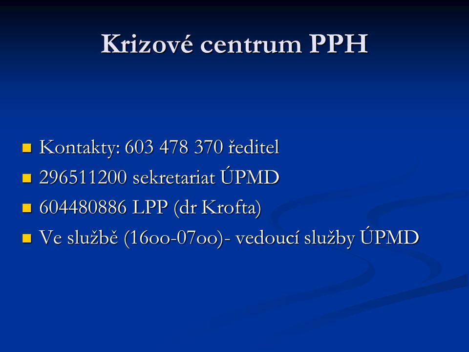 Krizové centrum PPH Kontakty: 603 478 370 ředitel Kontakty: 603 478 370 ředitel 296511200 sekretariat ÚPMD 296511200 sekretariat ÚPMD 604480886 LPP (dr Krofta) 604480886 LPP (dr Krofta) Ve službě (16oo-07oo)- vedoucí služby ÚPMD Ve službě (16oo-07oo)- vedoucí služby ÚPMD