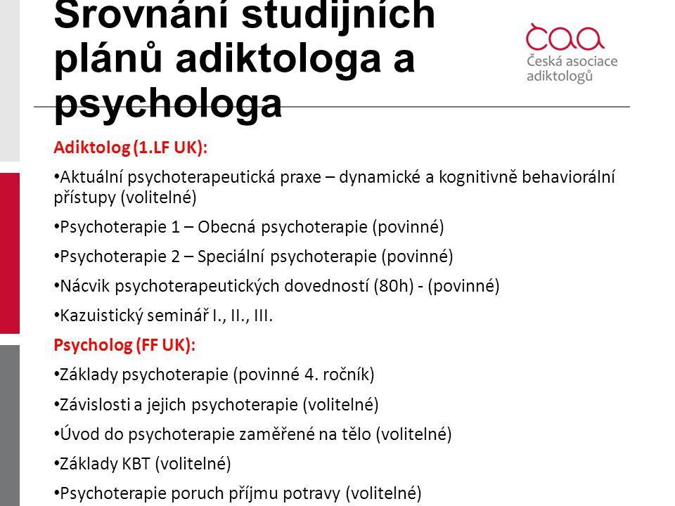 Srovnání studijních plánů adiktologa a psychologa Adiktolog (1.LF UK): Aktuální psychoterapeutická praxe – dynamické a kognitivně behaviorální přístup