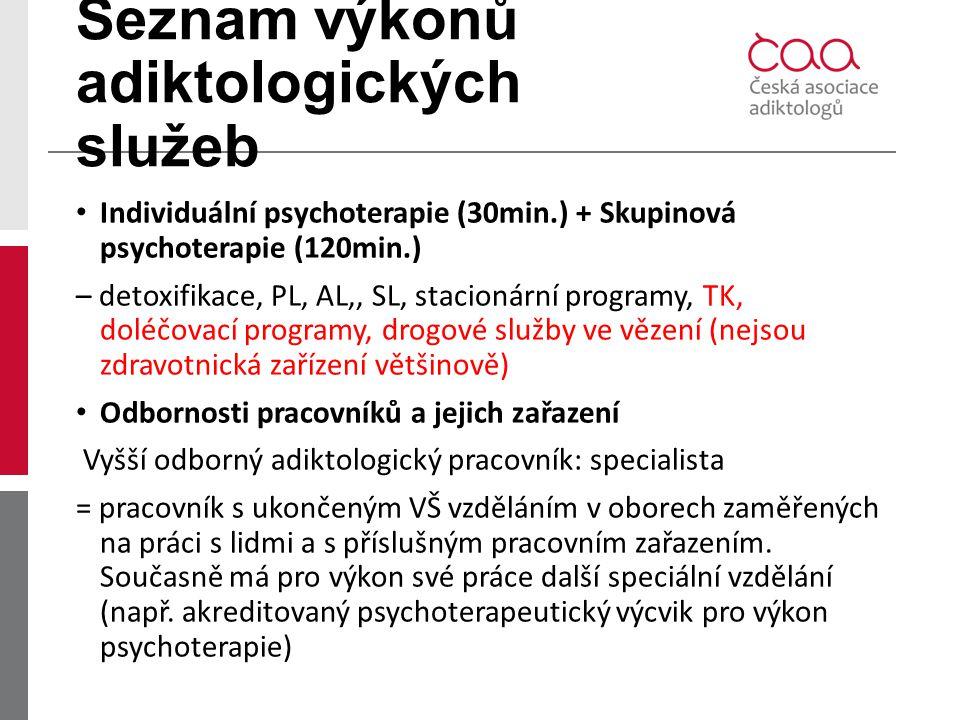 Seznam výkonů adiktologických služeb Individuální psychoterapie (30min.) + Skupinová psychoterapie (120min.) – detoxifikace, PL, AL,, SL, stacionární