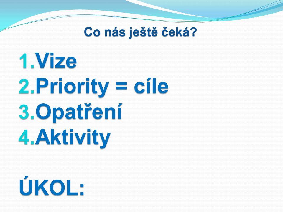 Co nás ještě čeká? 1. Vize 2. Priority = cíle 3. Opatření 4. Aktivity ÚKOL: