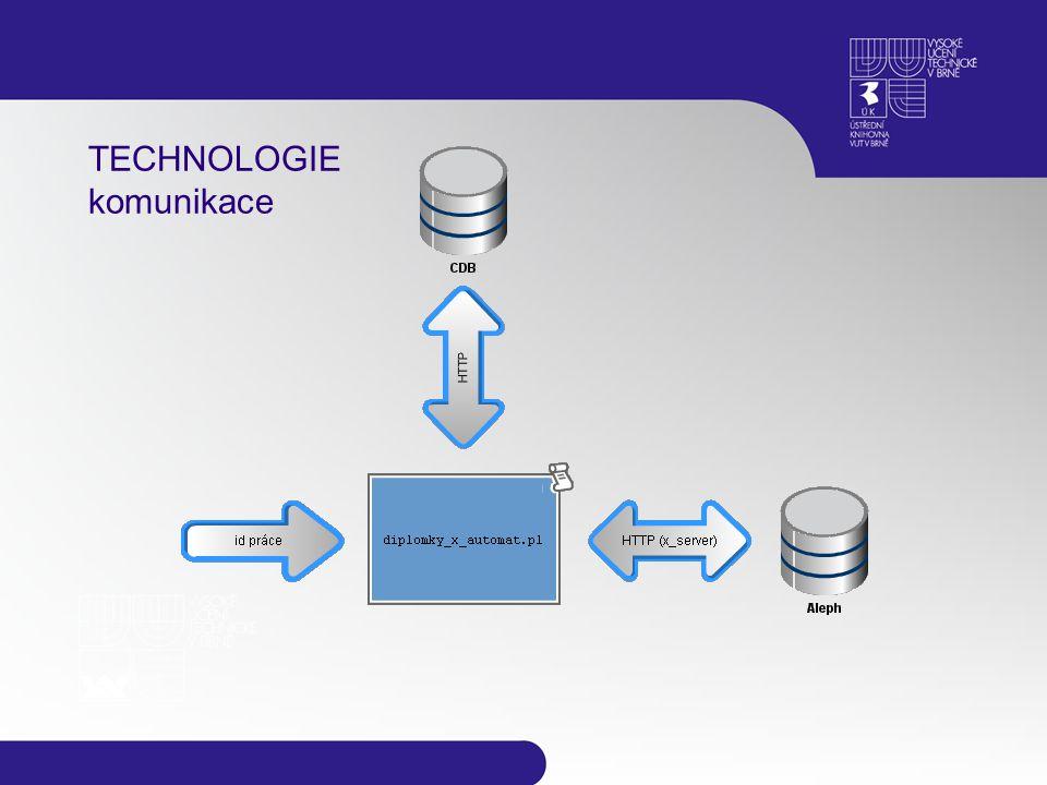 TECHNOLOGIE transformace dat JSON JavaScript Object Notation JSON JSON XML Vlastní záležitost XML::Simple OAI MARC Transformace pomocí XSLT (Saxon) Veškeré úpravy dat Záznam pro Aleph