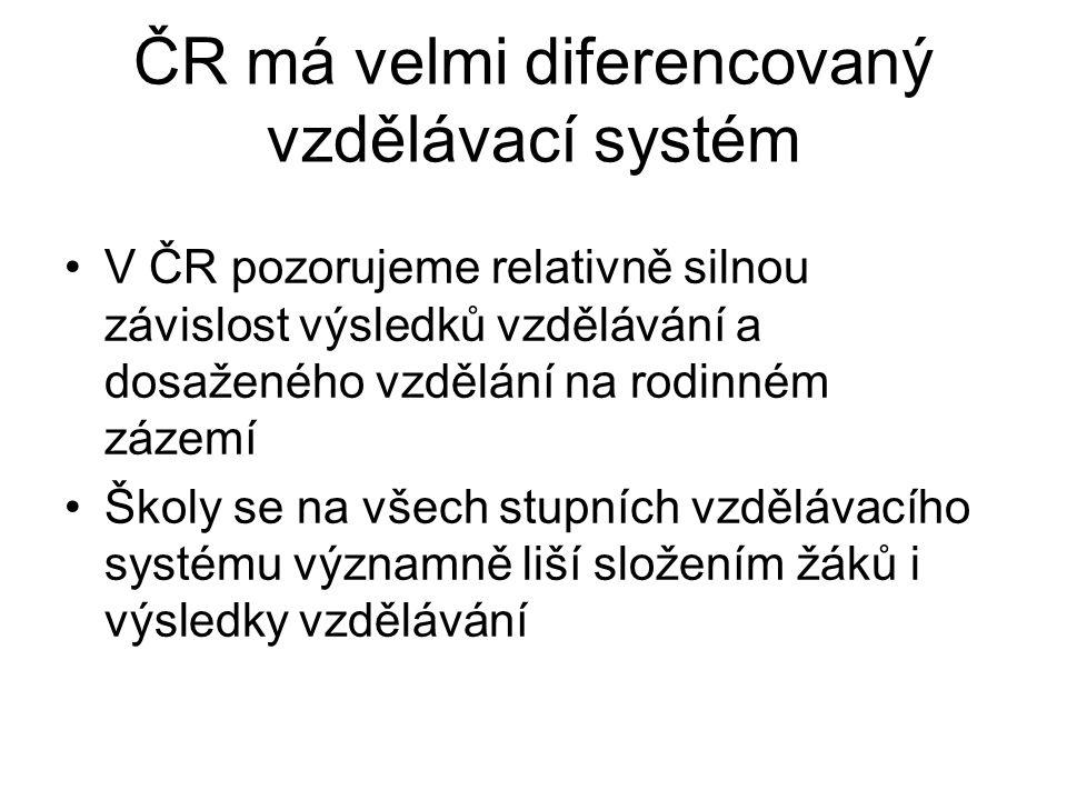 ČR má velmi diferencovaný vzdělávací systém V ČR pozorujeme relativně silnou závislost výsledků vzdělávání a dosaženého vzdělání na rodinném zázemí Školy se na všech stupních vzdělávacího systému významně liší složením žáků i výsledky vzdělávání