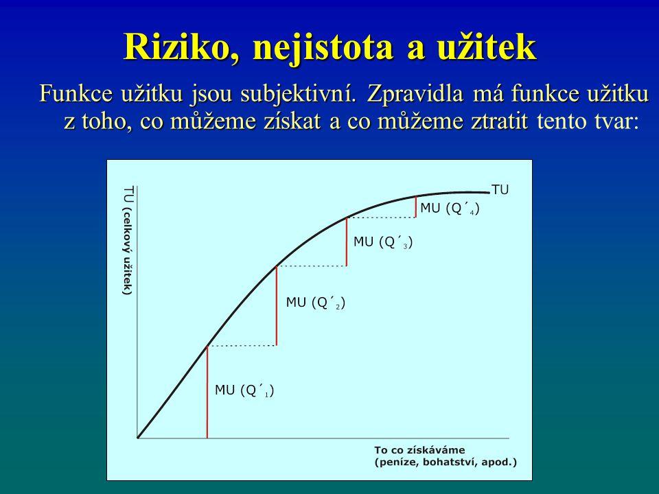 Riziko, nejistota a užitek Funkce užitku jsou subjektivní. Zpravidla má funkce užitku z toho, co můžeme získat a co můžeme ztratit Funkce užitku jsou