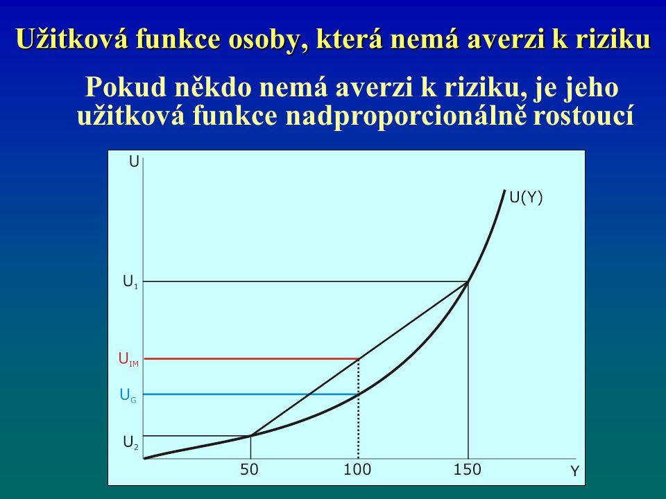 Užitková funkce osoby, která nemá averzi k riziku Pokud někdo nemá averzi k riziku, je jeho užitková funkce nadproporcionálně rostoucí
