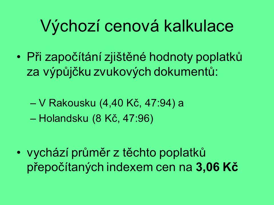 Výchozí cenová kalkulace Při započítání zjištěné hodnoty poplatků za výpůjčku zvukových dokumentů: –V Rakousku (4,40 Kč, 47:94) a –Holandsku (8 Kč, 47:96) vychází průměr z těchto poplatků přepočítaných indexem cen na 3,06 Kč