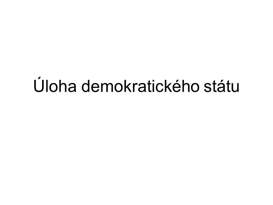 Úloha demokratického státu