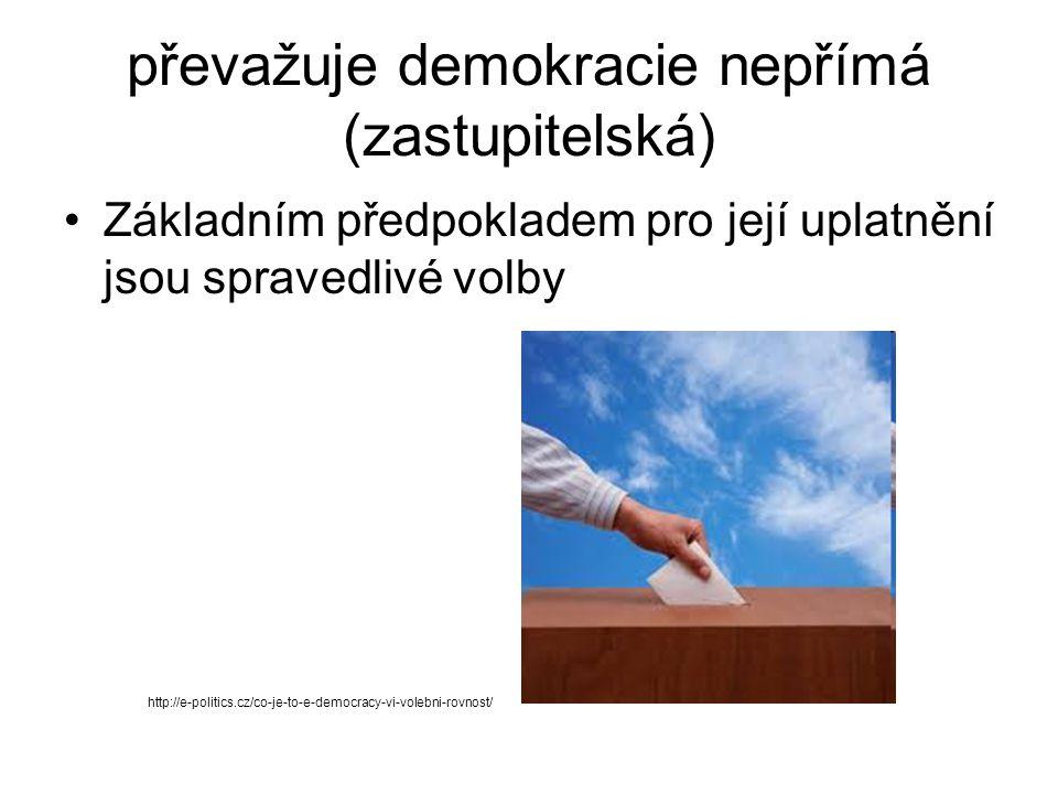 převažuje demokracie nepřímá (zastupitelská) Základním předpokladem pro její uplatnění jsou spravedlivé volby http://e-politics.cz/co-je-to-e-democracy-vi-volebni-rovnost/