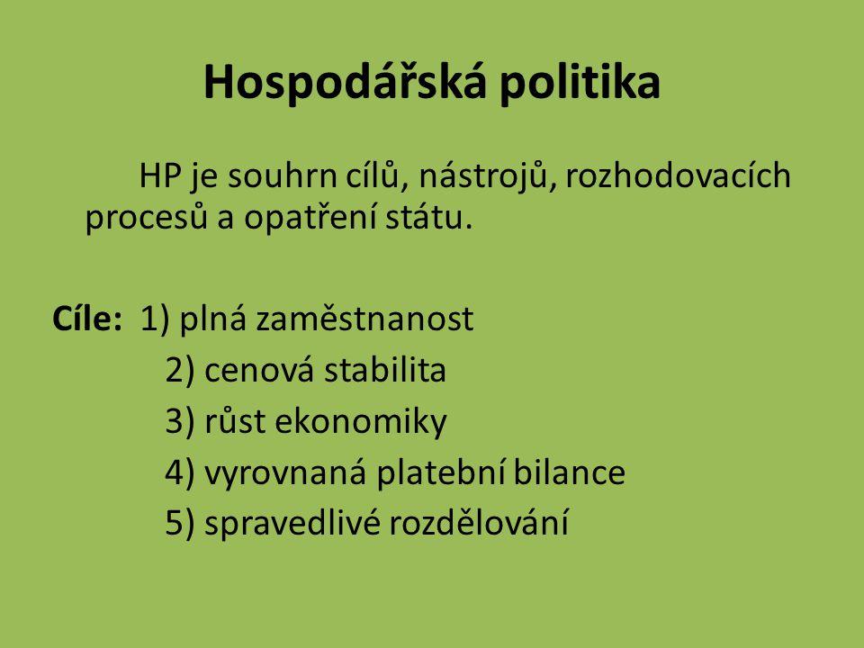 HP je souhrn cílů, nástrojů, rozhodovacích procesů a opatření státu.