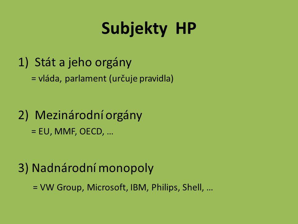 Subjekty HP 1)Stát a jeho orgány = vláda, parlament (určuje pravidla) 2) Mezinárodní orgány = EU, MMF, OECD, … 3) Nadnárodní monopoly = VW Group, Microsoft, IBM, Philips, Shell, …