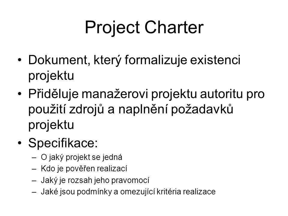 Project Charter Dokument, který formalizuje existenci projektu Přiděluje manažerovi projektu autoritu pro použití zdrojů a naplnění požadavků projektu Specifikace: –O jaký projekt se jedná –Kdo je pověřen realizací –Jaký je rozsah jeho pravomocí –Jaké jsou podmínky a omezující kritéria realizace