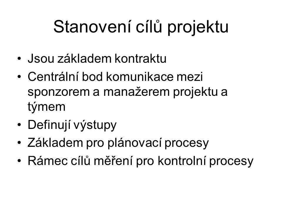 Stanovení cílů projektu Jsou základem kontraktu Centrální bod komunikace mezi sponzorem a manažerem projektu a týmem Definují výstupy Základem pro plánovací procesy Rámec cílů měření pro kontrolní procesy