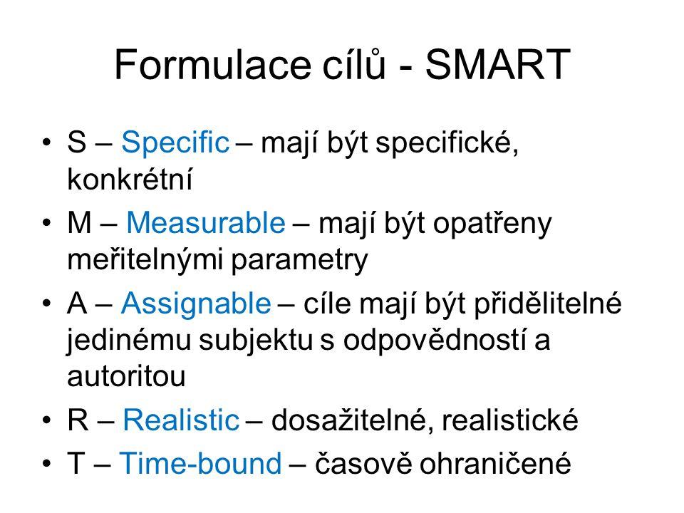 Formulace cílů - SMART S – Specific – mají být specifické, konkrétní M – Measurable – mají být opatřeny meřitelnými parametry A – Assignable – cíle mají být přidělitelné jedinému subjektu s odpovědností a autoritou R – Realistic – dosažitelné, realistické T – Time-bound – časově ohraničené