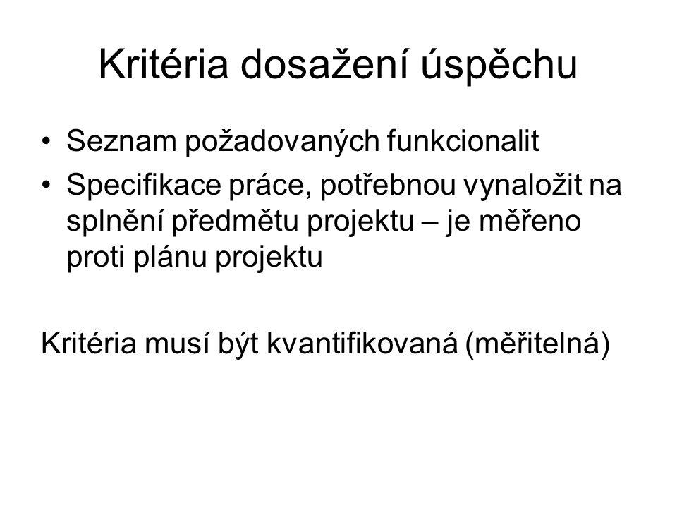 Kritéria dosažení úspěchu Seznam požadovaných funkcionalit Specifikace práce, potřebnou vynaložit na splnění předmětu projektu – je měřeno proti plánu projektu Kritéria musí být kvantifikovaná (měřitelná)