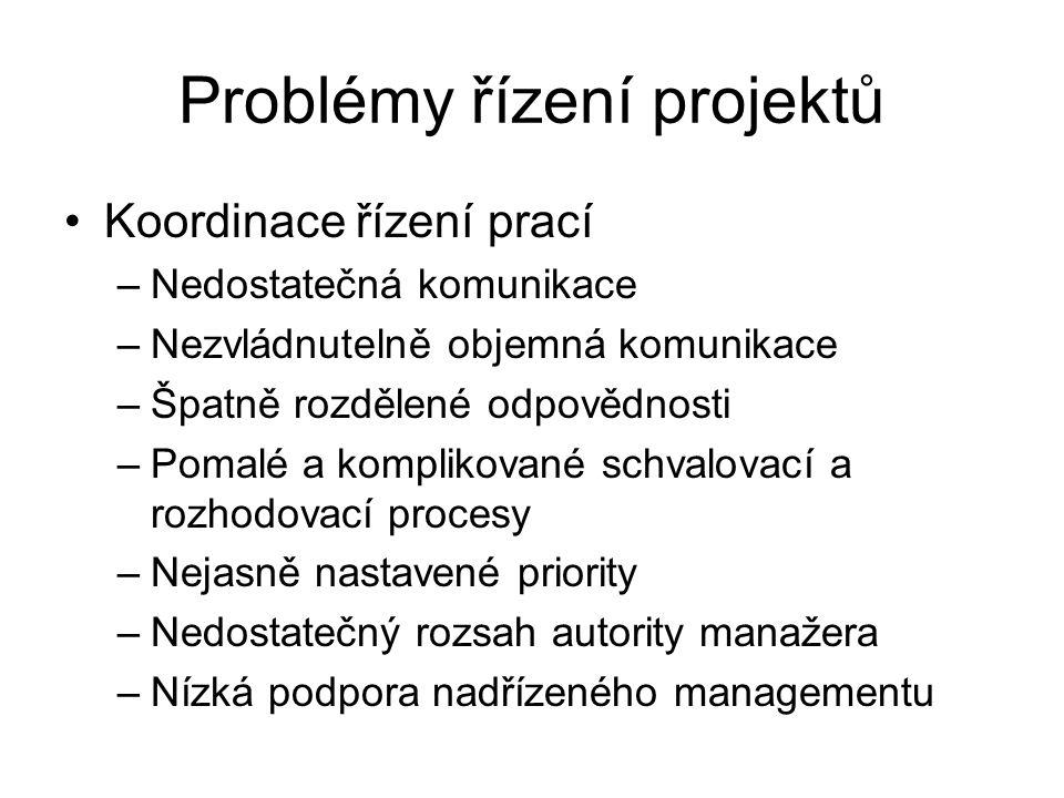 Problémy řízení projektů Koordinace řízení prací –Nedostatečná komunikace –Nezvládnutelně objemná komunikace –Špatně rozdělené odpovědnosti –Pomalé a