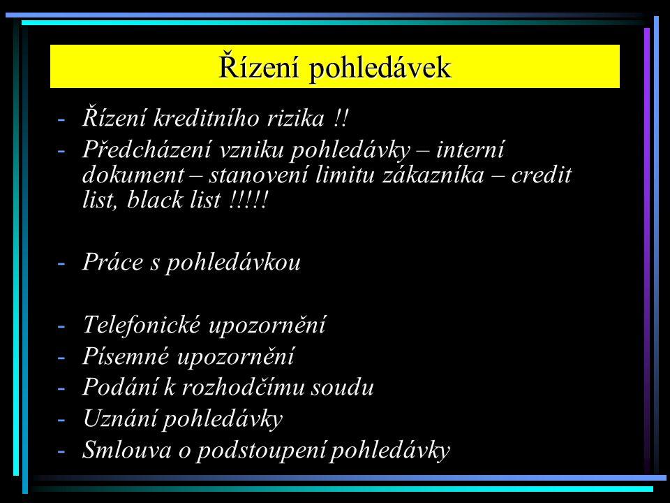 Technická dokumentace Obsah: I.Všeobecný popis výrobku II.