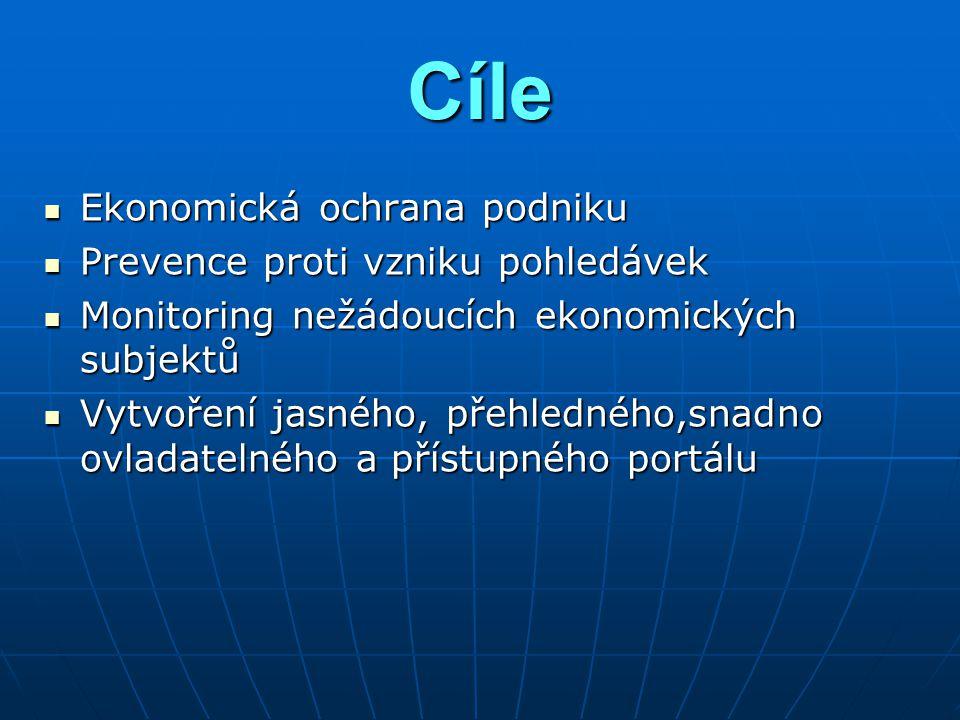Cíle Ekonomická ochrana podniku Ekonomická ochrana podniku Prevence proti vzniku pohledávek Prevence proti vzniku pohledávek Monitoring nežádoucích ekonomických subjektů Monitoring nežádoucích ekonomických subjektů Vytvoření jasného, přehledného,snadno ovladatelného a přístupného portálu Vytvoření jasného, přehledného,snadno ovladatelného a přístupného portálu