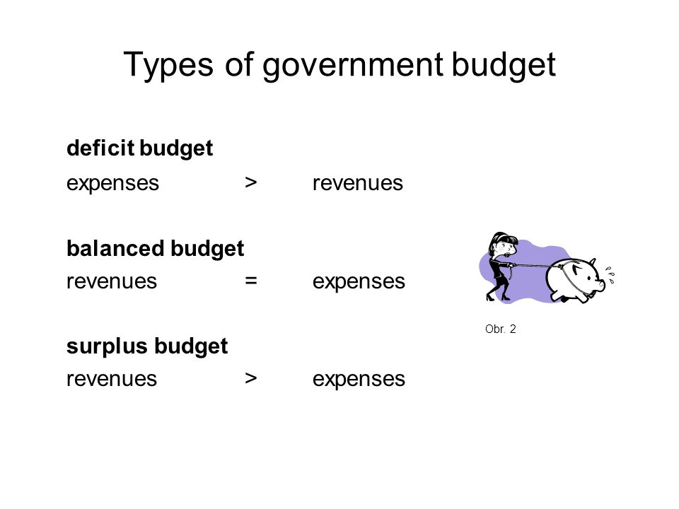 Types of government budget deficit budget expenses>revenues balanced budget revenues=expenses surplus budget revenues>expenses Obr.