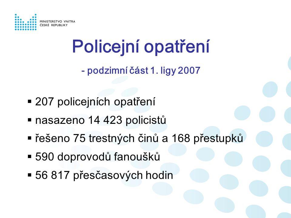 Policejní opatření - podzimní část 1.