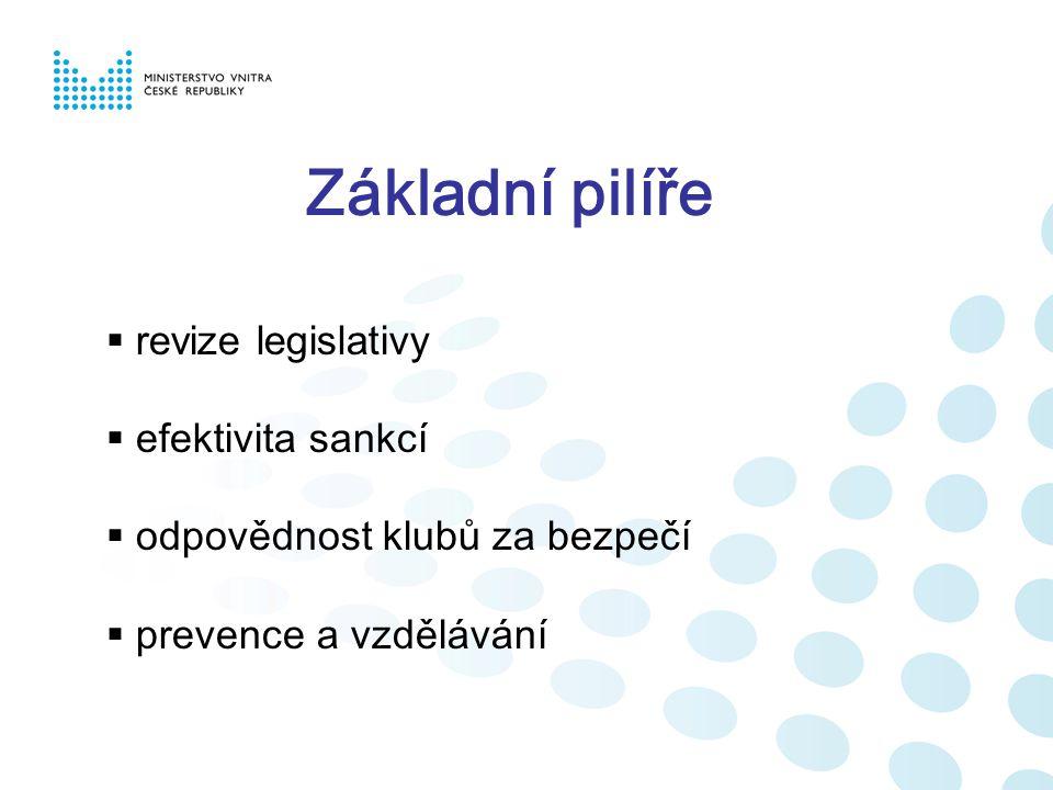 Základní pilíře  revize legislativy  efektivita sankcí  odpovědnost klubů za bezpečí  prevence a vzdělávání